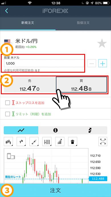 iFOREXアプリ取引方法