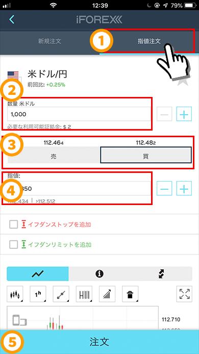 iFOREXアプリで指値注文する方法