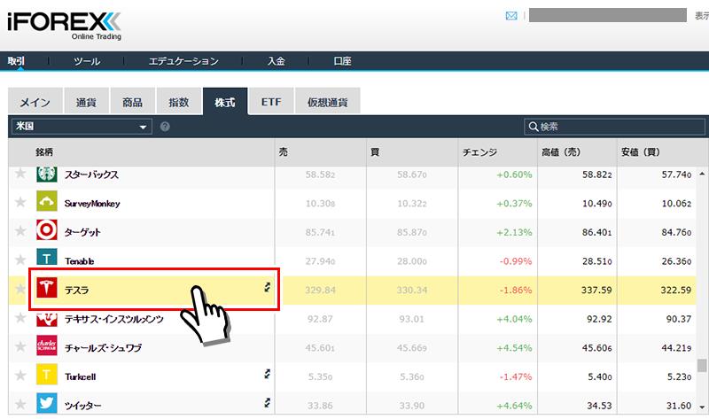 テスラ株取引