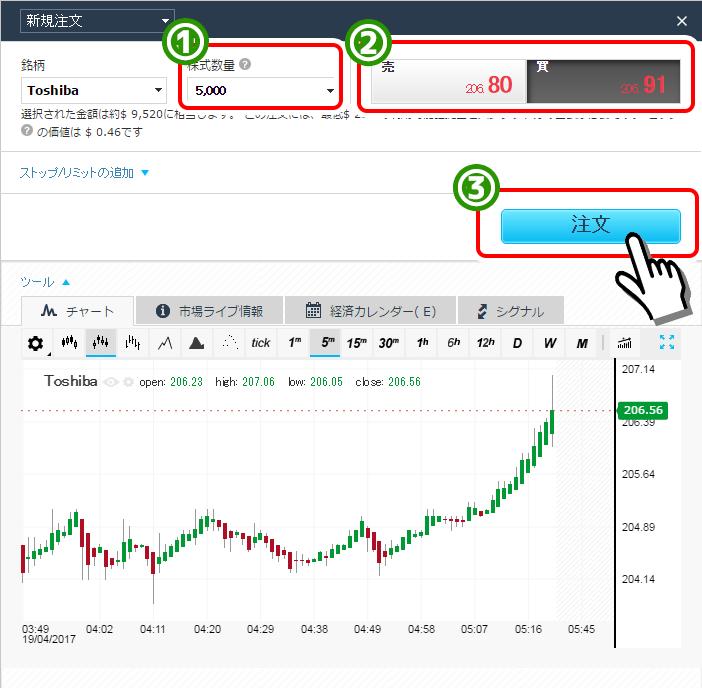 アイフォ株式注文
