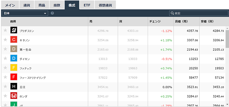 iFOREX日本株