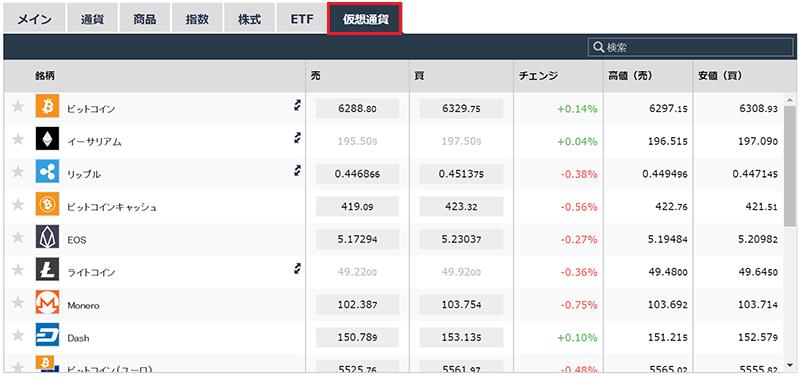iFOREX仮想通貨取引